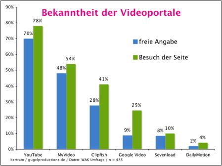 videoportale.jpg
